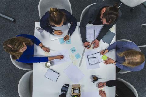 KPI driven management